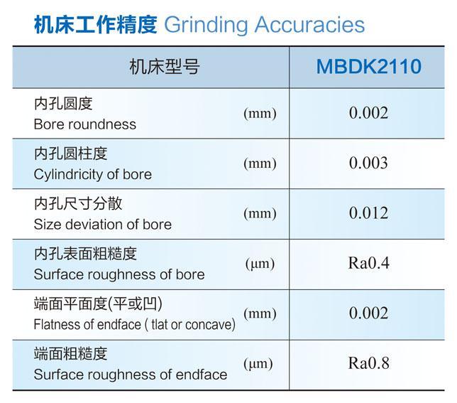 数控内圆磨床MBDK2110参数