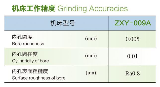 內圓磨床ZXY-009A参数