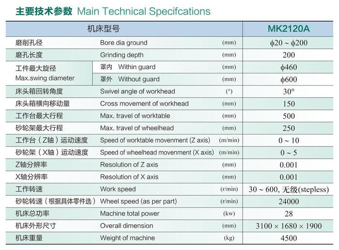 数控內圓磨床MK2120A参数