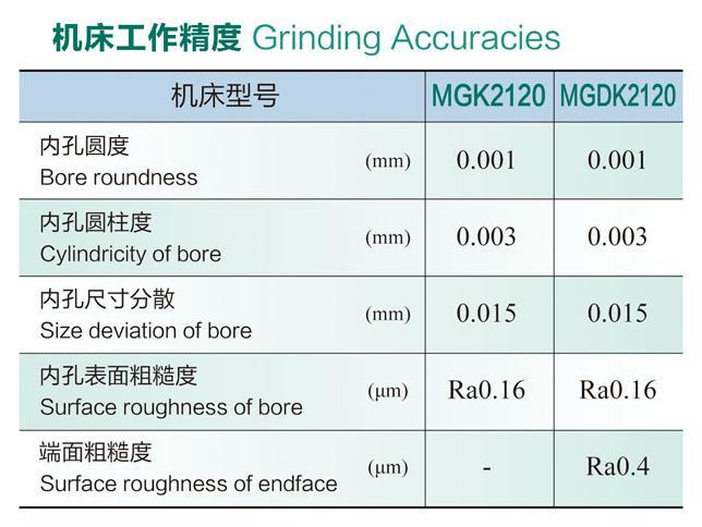 高精度数控内圆磨床MGK2120参数