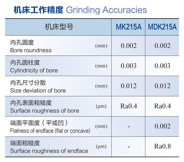 数控内圆磨床MK215A、MDK215A参数