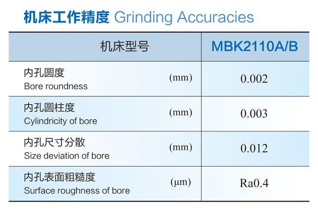 数控内圆磨床MBK2110A/B参数